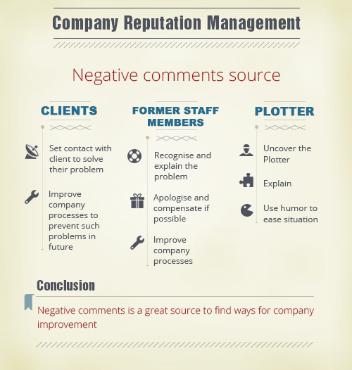company registration management